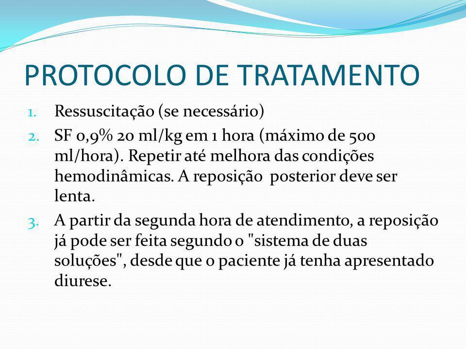 PROTOCOLO DE TRATAMENTO 1.Ressuscitação (se necessário) 2.