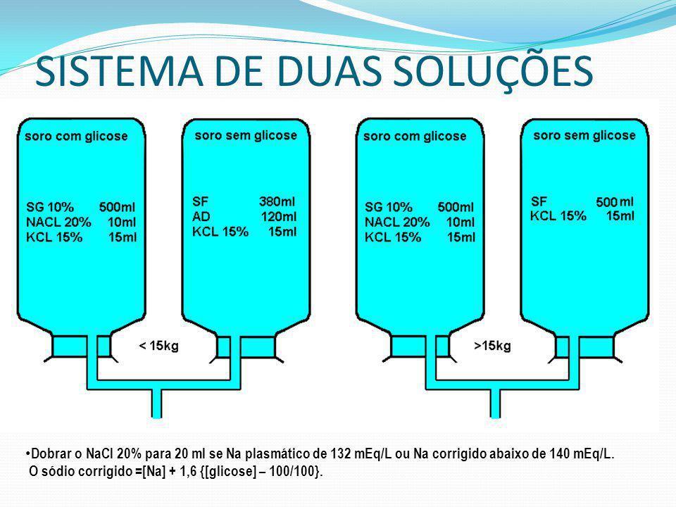 SISTEMA DE DUAS SOLUÇÕES Dobrar o NaCl 20% para 20 ml se Na plasmático de 132 mEq/L ou Na corrigido abaixo de 140 mEq/L.