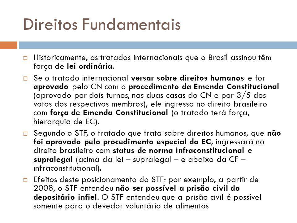 Direitos Fundamentais Historicamente, os tratados internacionais que o Brasil assinou têm força de lei ordinária. Se o tratado internacional versar so