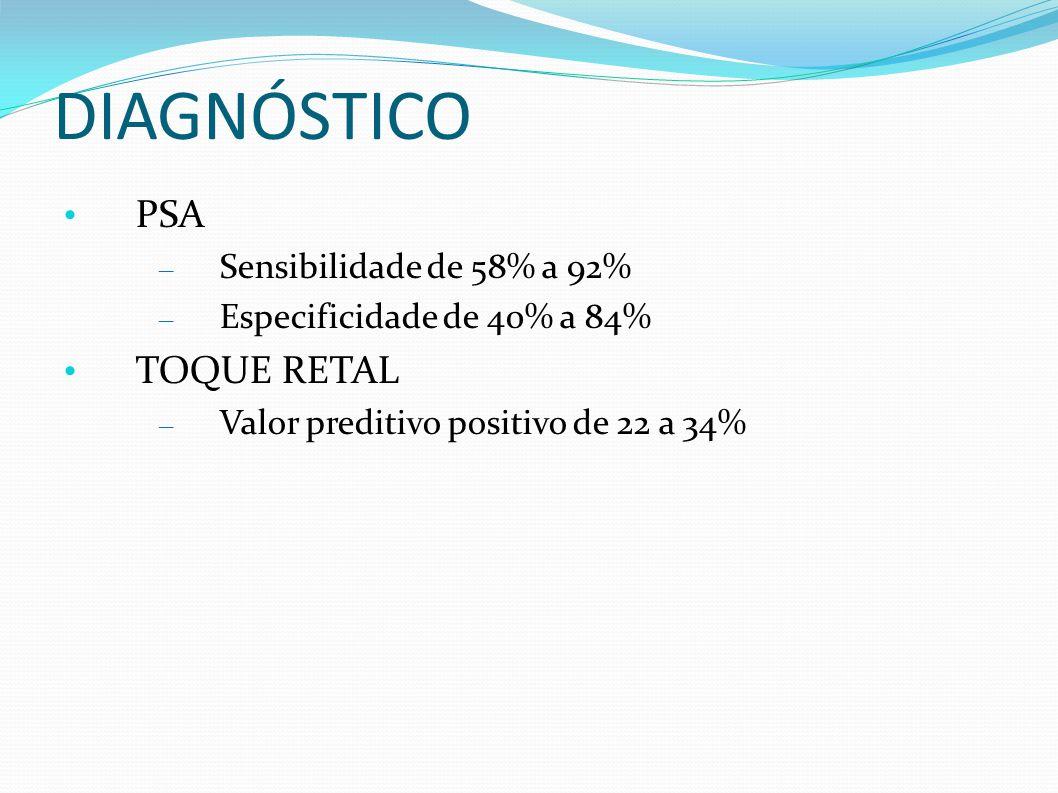 DIAGNÓSTICO PSA – Sensibilidade de 58% a 92% – Especificidade de 40% a 84% TOQUE RETAL – Valor preditivo positivo de 22 a 34%