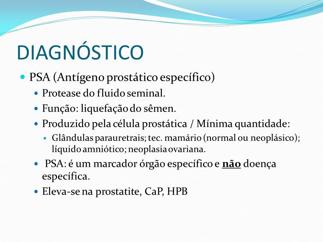 DIAGNÓSTICO PSA (Antígeno prostático específico) Protease do fluido seminal. Função: liquefação do sêmen. Produzido pela célula prostática / Mínima qu