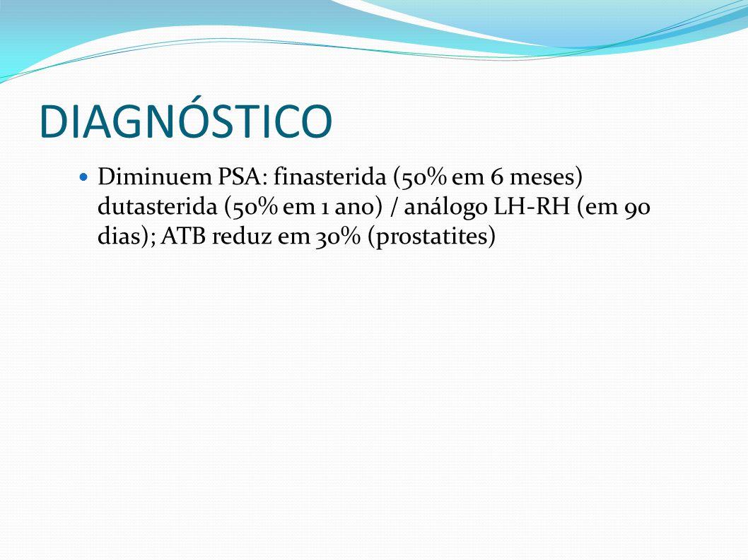 DIAGNÓSTICO Diminuem PSA: finasterida (50% em 6 meses) dutasterida (50% em 1 ano) / análogo LH-RH (em 90 dias); ATB reduz em 30% (prostatites)