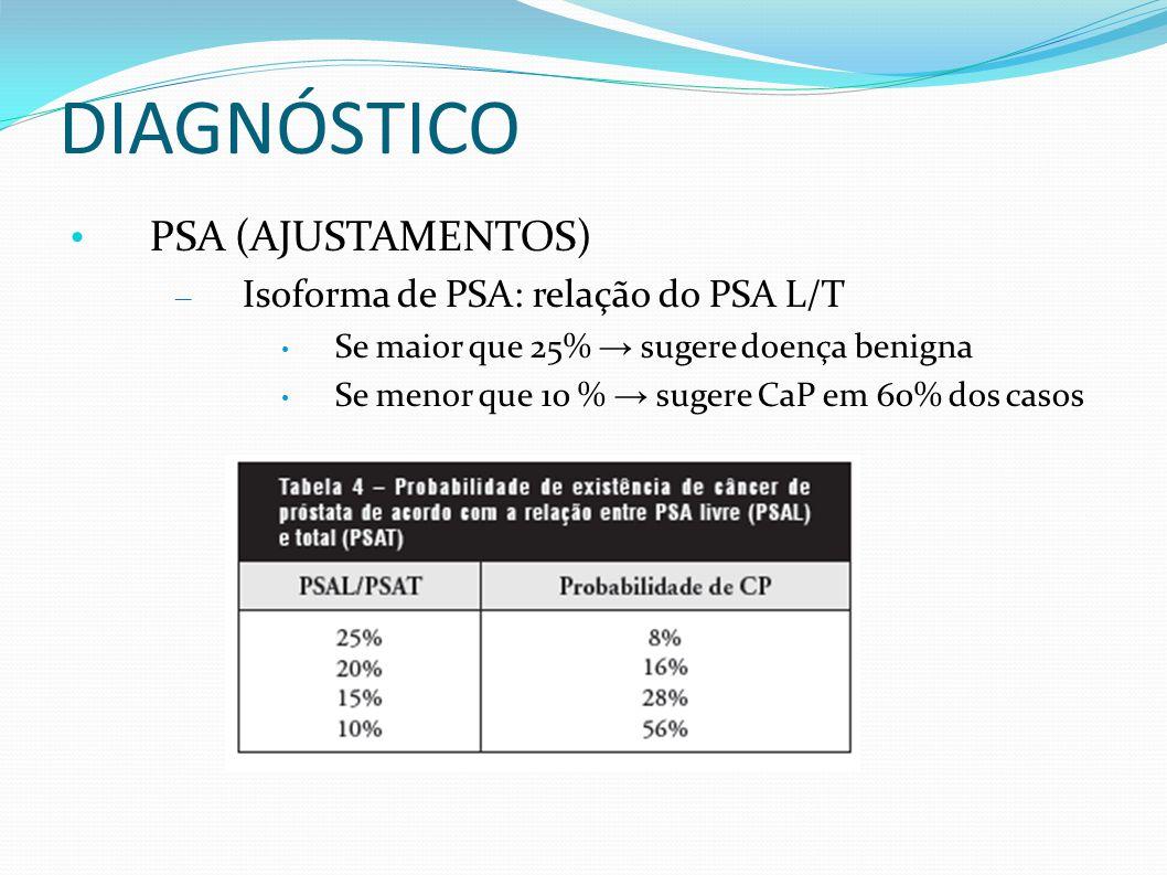 DIAGNÓSTICO PSA (AJUSTAMENTOS) – Isoforma de PSA: relação do PSA L/T Se maior que 25% sugere doença benigna Se menor que 10 % sugere CaP em 60% dos casos