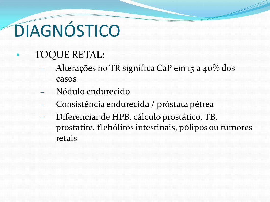 DIAGNÓSTICO TOQUE RETAL: – Alterações no TR significa CaP em 15 a 40% dos casos – Nódulo endurecido – Consistência endurecida / próstata pétrea – Dife
