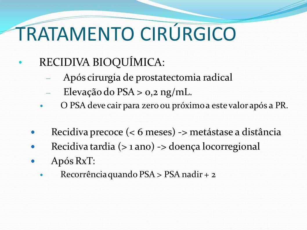 TRATAMENTO CIRÚRGICO RECIDIVA BIOQUÍMICA: – Após cirurgia de prostatectomia radical – Elevação do PSA > 0,2 ng/mL. O PSA deve cair para zero ou próxim