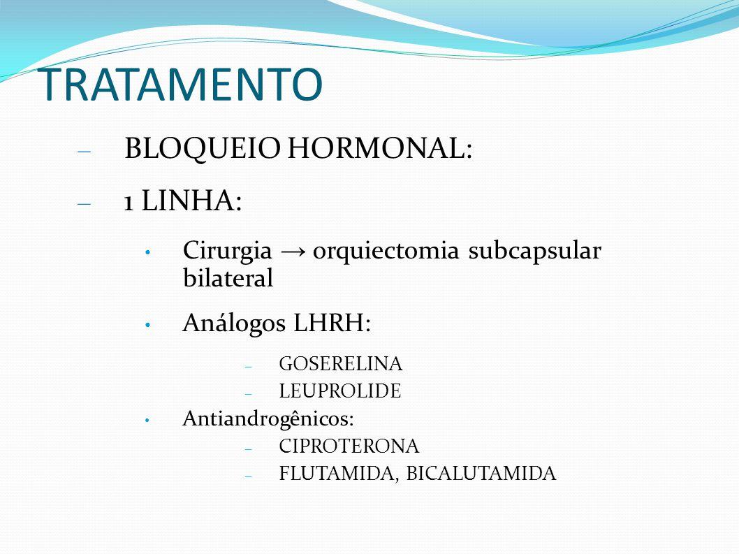 TRATAMENTO – BLOQUEIO HORMONAL: – 1 LINHA: Cirurgia orquiectomia subcapsular bilateral Análogos LHRH: – GOSERELINA – LEUPROLIDE Antiandrogênicos: – CIPROTERONA – FLUTAMIDA, BICALUTAMIDA