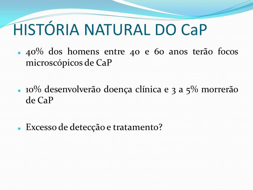 HISTÓRIA NATURAL DO CaP 40% dos homens entre 40 e 60 anos terão focos microscópicos de CaP 10% desenvolverão doença clínica e 3 a 5% morrerão de CaP E