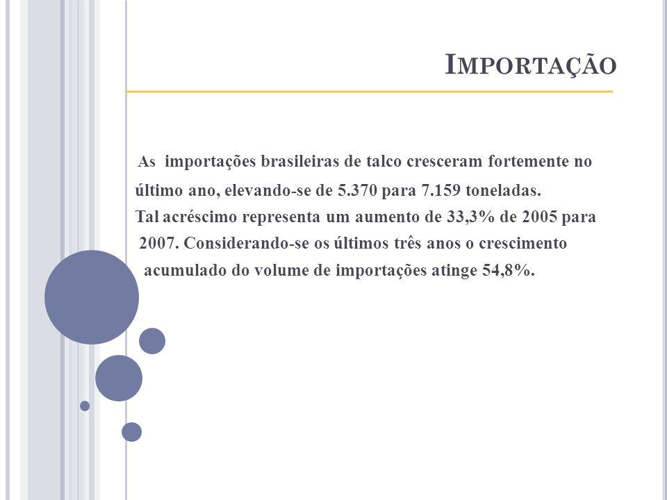 I MPORTAÇÃO ___________________________________ As importações brasileiras de talco cresceram fortemente no último ano, elevando-se de 5.370 para 7.15