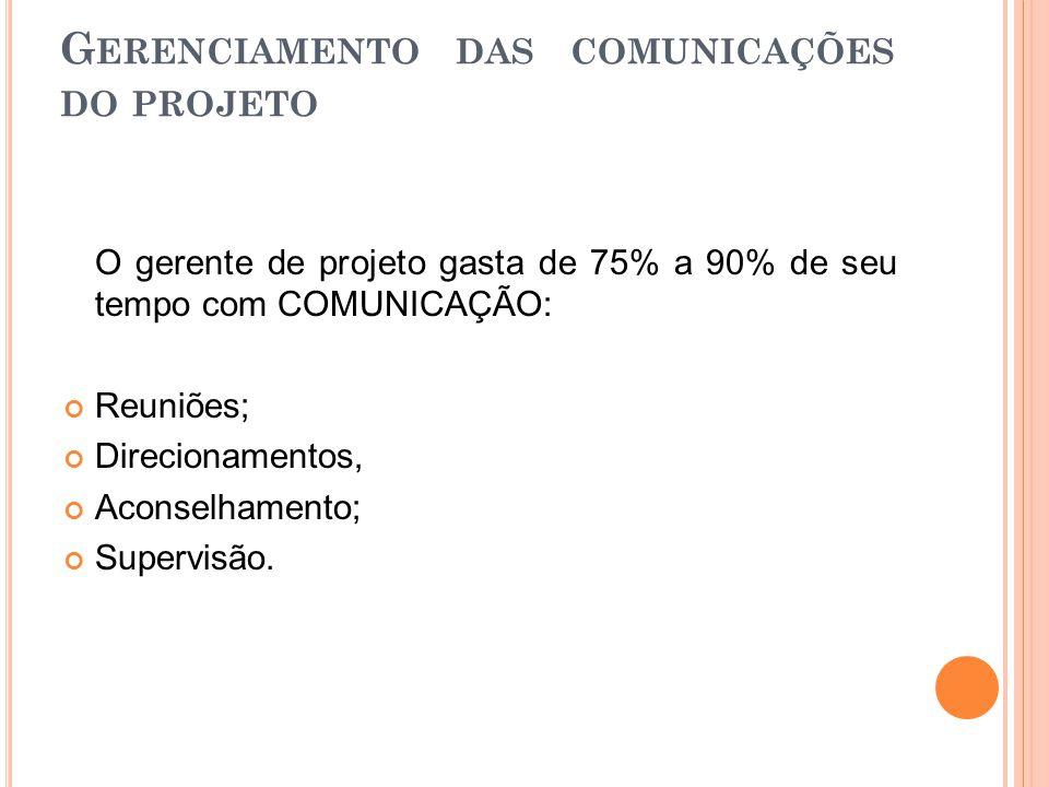 G ERENCIAMENTO DAS COMUNICAÇÕES DO PROJETO O gerente de projeto gasta de 75% a 90% de seu tempo com COMUNICAÇÃO: Reuniões; Direcionamentos, Aconselham