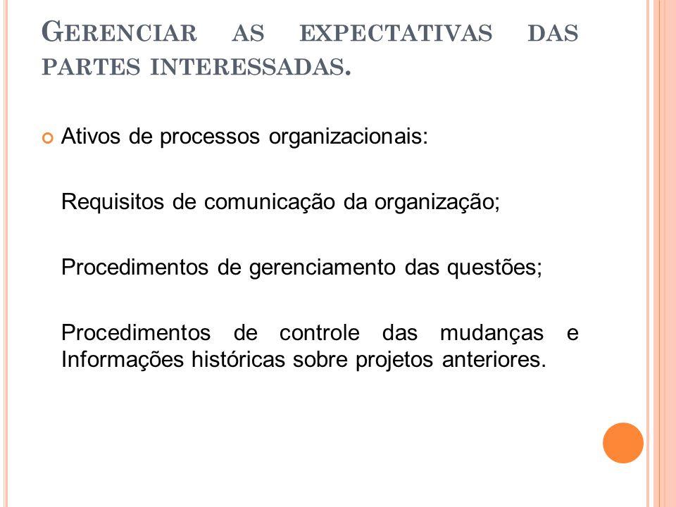 G ERENCIAR AS EXPECTATIVAS DAS PARTES INTERESSADAS. Ativos de processos organizacionais: Requisitos de comunicação da organização; Procedimentos de ge