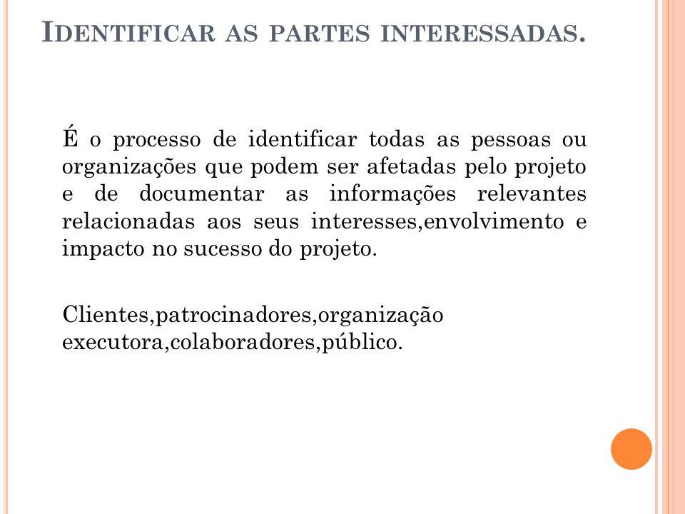 I DENTIFICAR AS PARTES INTERESSADAS.Entradas: Termo de abertura do projeto.
