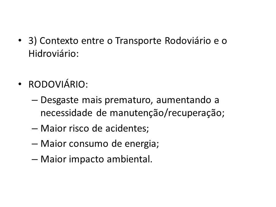 3) Contexto entre o Transporte Rodoviário e o Hidroviário: RODOVIÁRIO: – Desgaste mais prematuro, aumentando a necessidade de manutenção/recuperação;