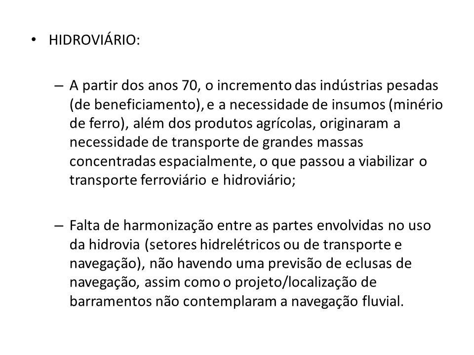 HIDROVIÁRIO: – A partir dos anos 70, o incremento das indústrias pesadas (de beneficiamento), e a necessidade de insumos (minério de ferro), além dos