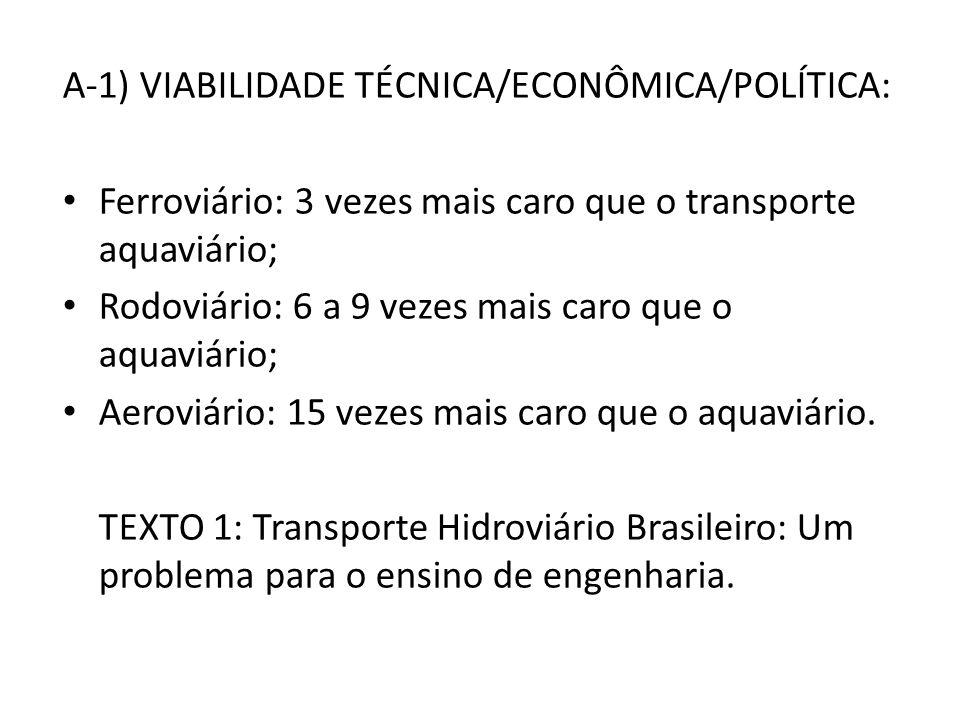 A-1) VIABILIDADE TÉCNICA/ECONÔMICA/POLÍTICA: Ferroviário: 3 vezes mais caro que o transporte aquaviário; Rodoviário: 6 a 9 vezes mais caro que o aquav
