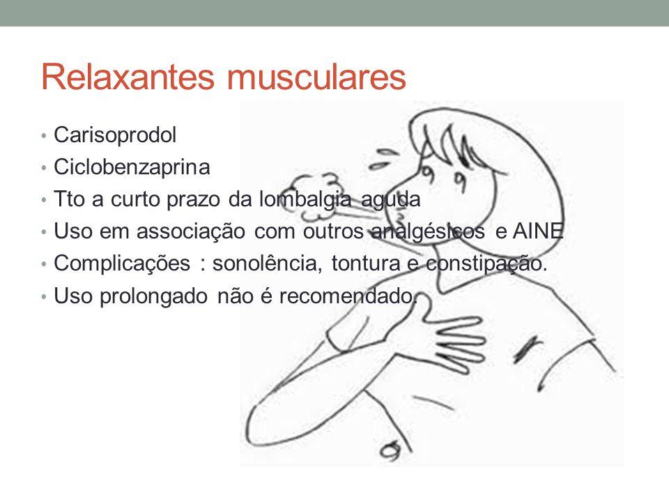 Relaxantes musculares Carisoprodol Ciclobenzaprina Tto a curto prazo da lombalgia aguda Uso em associação com outros analgésicos e AINE Complicações :