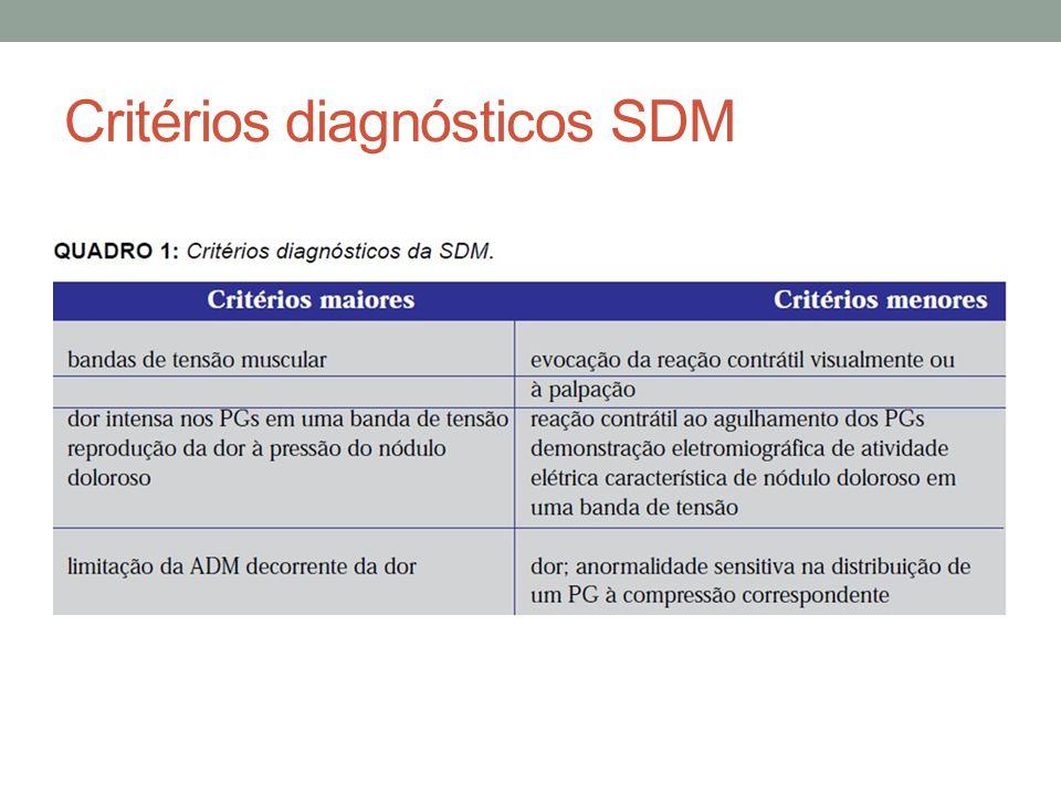 Critérios diagnósticos SDM