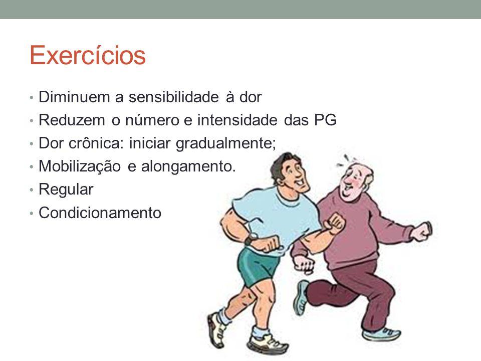 Exercícios Diminuem a sensibilidade à dor Reduzem o número e intensidade das PG Dor crônica: iniciar gradualmente; Mobilização e alongamento. Regular