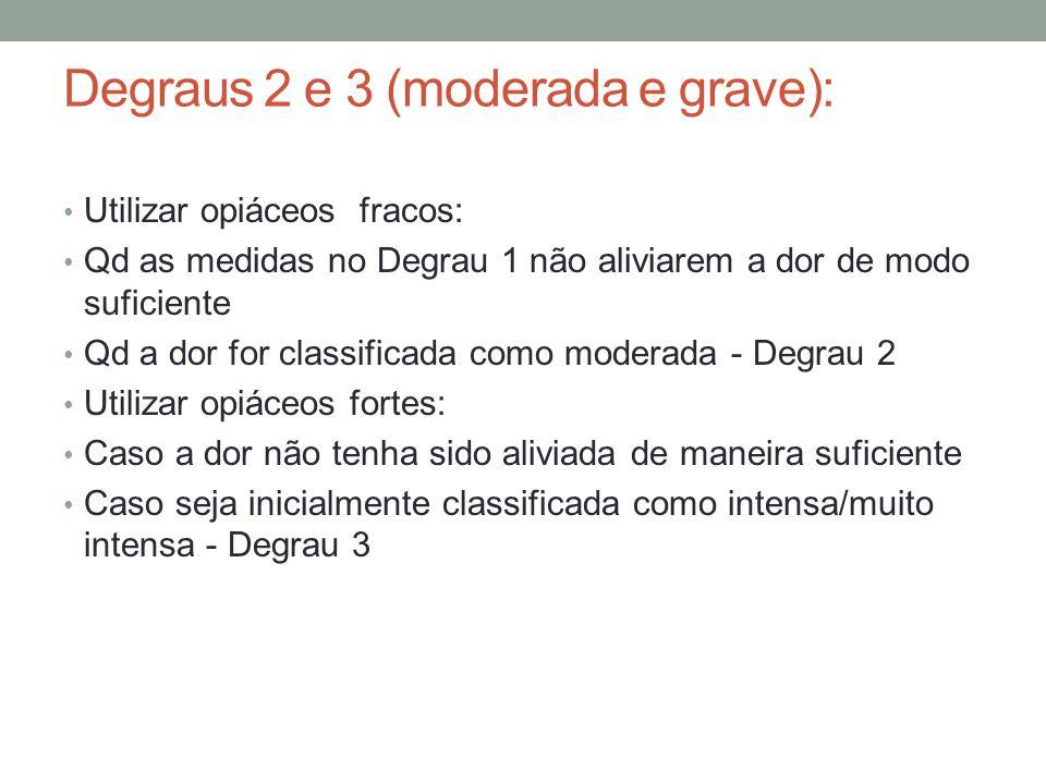 Degraus 2 e 3 (moderada e grave): Utilizar opiáceos fracos: Qd as medidas no Degrau 1 não aliviarem a dor de modo suficiente Qd a dor for classificada