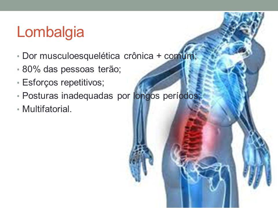Lombalgia Dor musculoesquelética crônica + comum; 80% das pessoas terão; Esforços repetitivos; Posturas inadequadas por longos períodos; Multifatorial