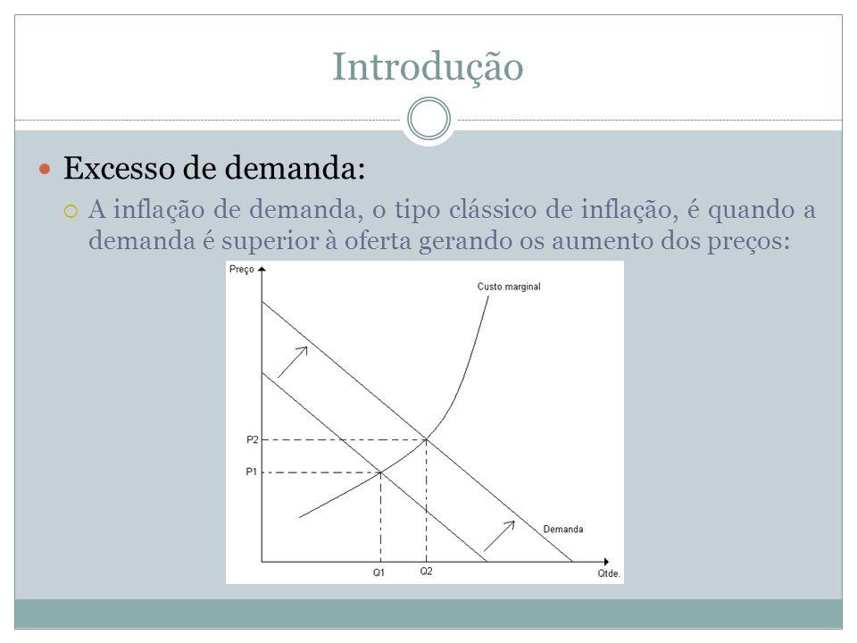 Introdução Excesso de demanda: A inflação de demanda, o tipo clássico de inflação, é quando a demanda é superior à oferta gerando os aumento dos preço