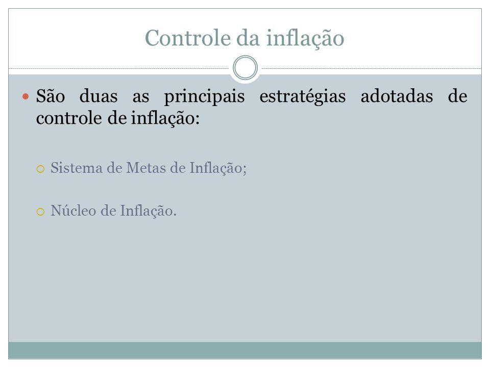 Controle da inflação São duas as principais estratégias adotadas de controle de inflação: Sistema de Metas de Inflação; Núcleo de Inflação.