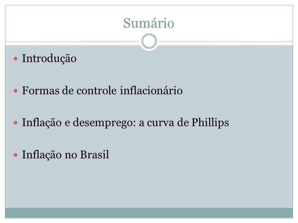 Sumário Introdução Formas de controle inflacionário Inflação e desemprego: a curva de Phillips Inflação no Brasil