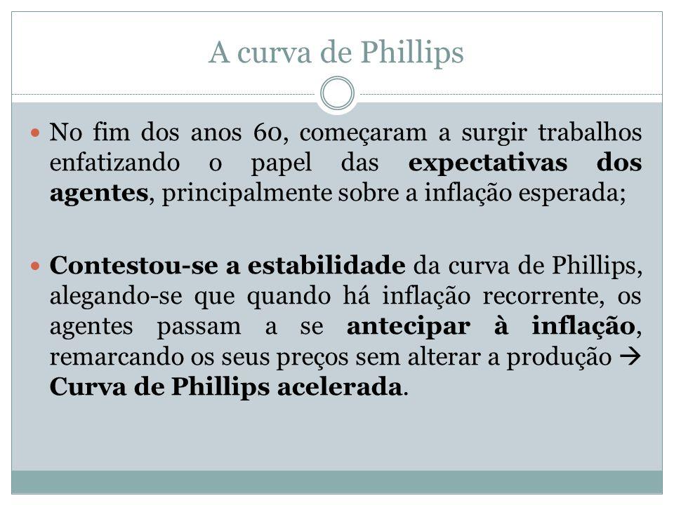 No fim dos anos 60, começaram a surgir trabalhos enfatizando o papel das expectativas dos agentes, principalmente sobre a inflação esperada; Contestou