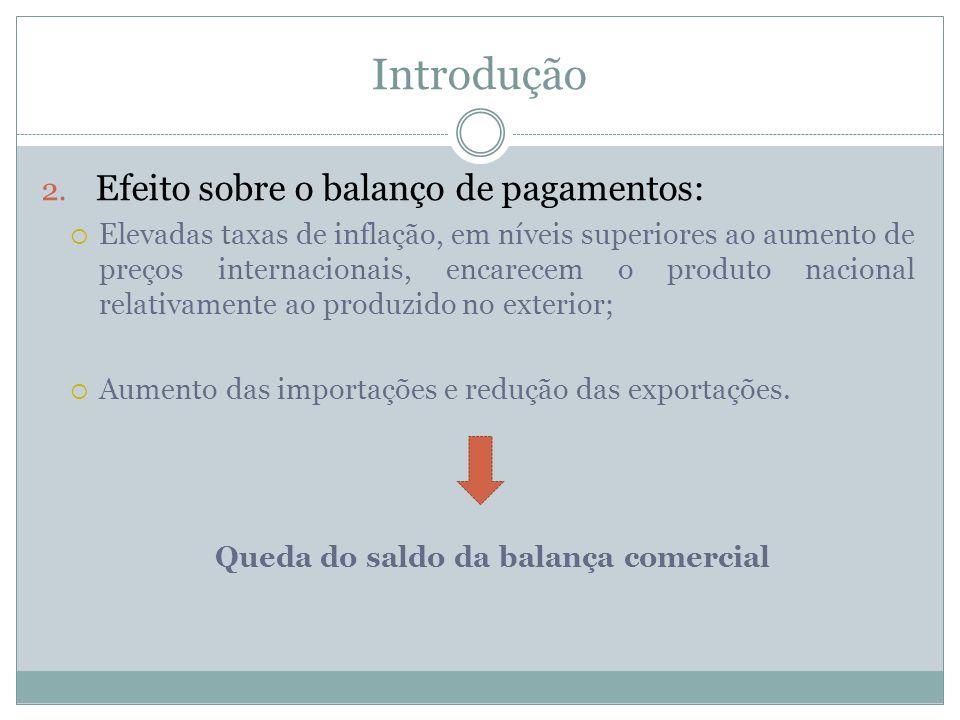 Introdução 2. Efeito sobre o balanço de pagamentos: Elevadas taxas de inflação, em níveis superiores ao aumento de preços internacionais, encarecem o