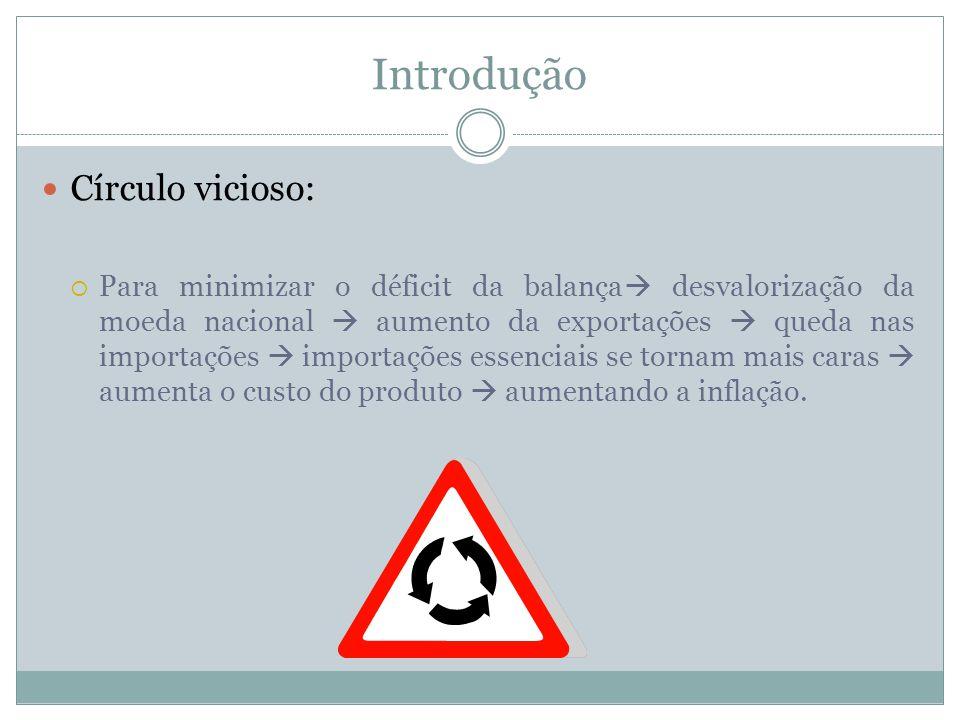 A inflação no Brasil Liberais: associa a inflação brasileira ao desequilíbrio crônico do setor público.