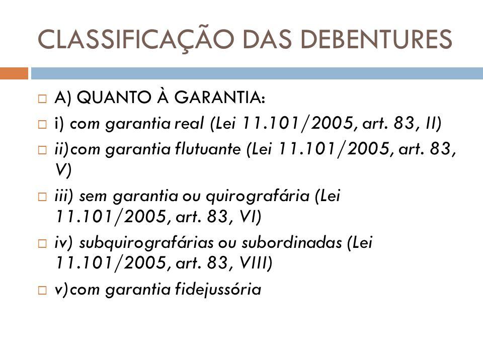 CLASSIFICAÇÃO DAS DEBENTURES A) QUANTO À GARANTIA: i) com garantia real (Lei 11.101/2005, art. 83, II) ii)com garantia flutuante (Lei 11.101/2005, art