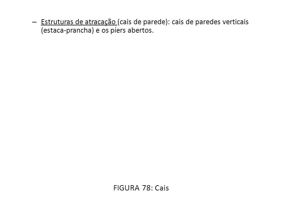 – Estruturas de atracação (cais de parede): cais de paredes verticais (estaca-prancha) e os píers abertos. FIGURA 78: Cais