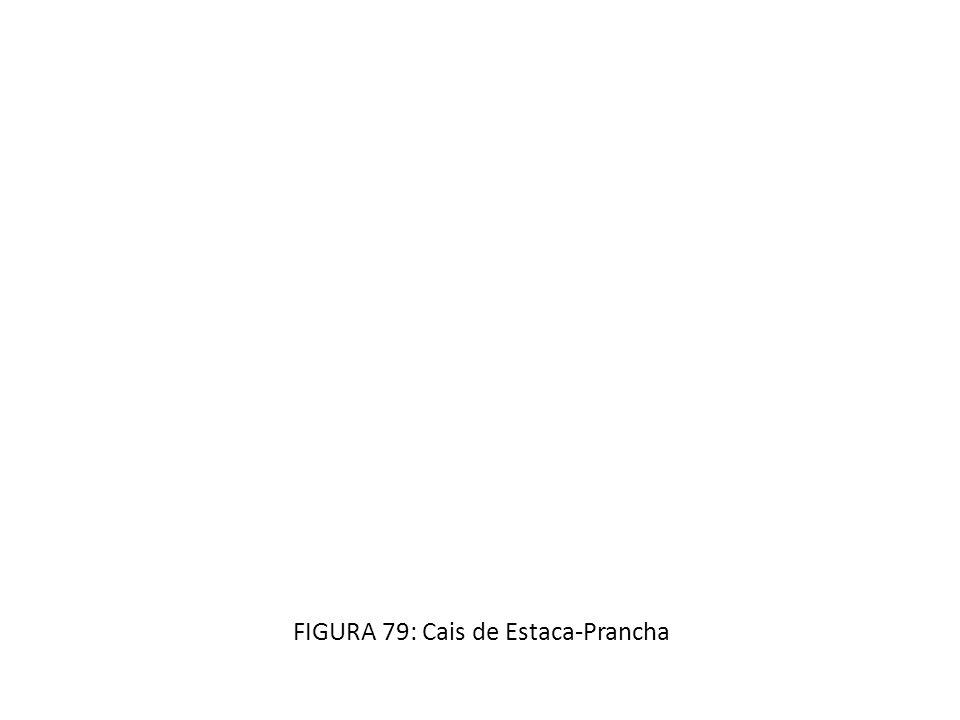 FIGURA 79: Cais de Estaca-Prancha