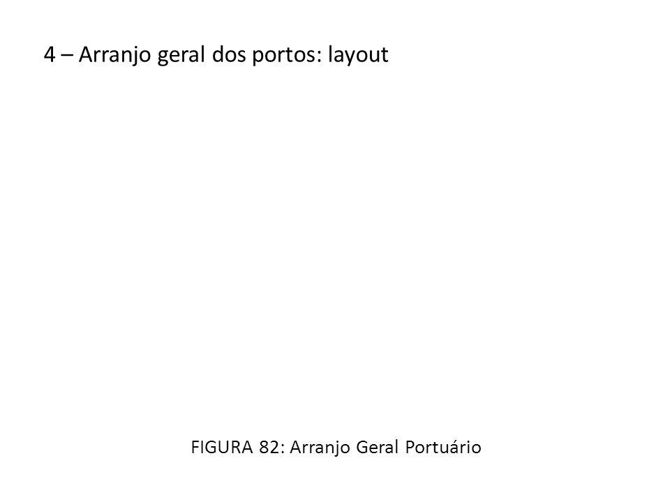 4 – Arranjo geral dos portos: layout FIGURA 82: Arranjo Geral Portuário