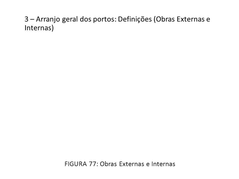 3 – Arranjo geral dos portos: Definições (Obras Externas e Internas) FIGURA 77: Obras Externas e Internas