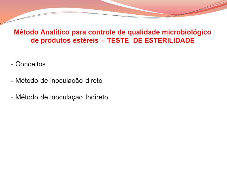 Método Analítico para controle de qualidade microbiológico de produtos estéreis – TESTE DE ESTERILIDADE - Conceitos - Método de inoculação direto - Mé