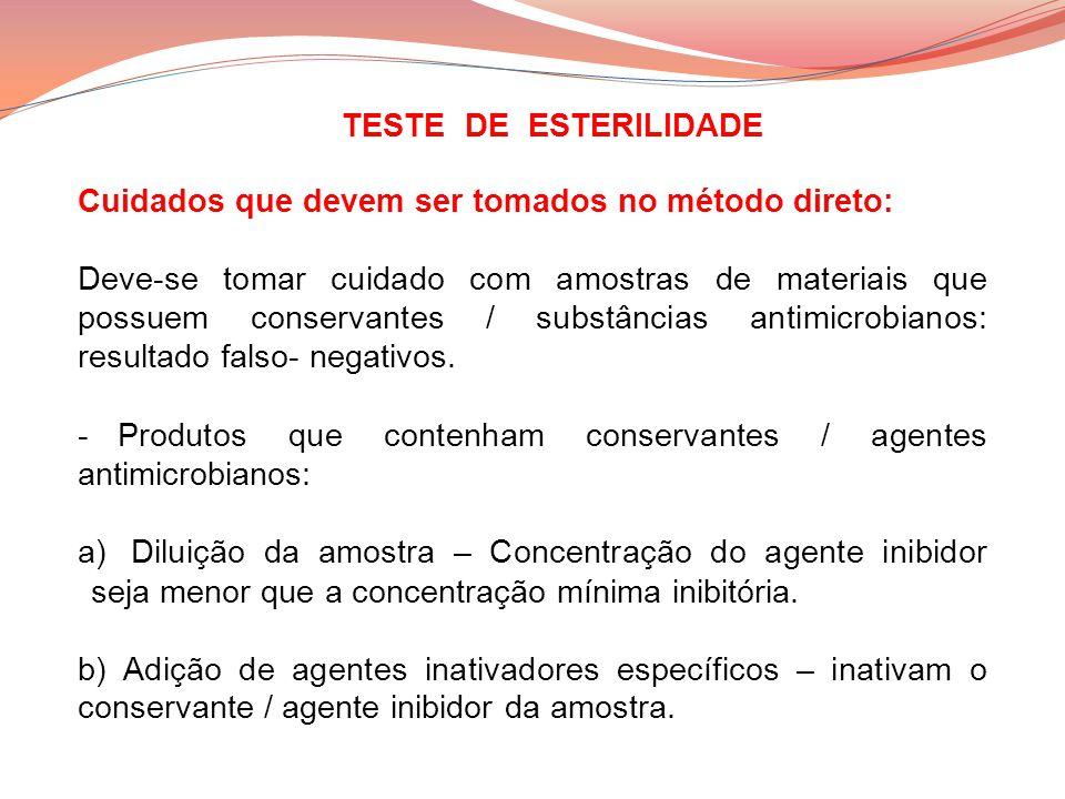 Cuidados que devem ser tomados no método direto: Deve-se tomar cuidado com amostras de materiais que possuem conservantes / substâncias antimicrobiano