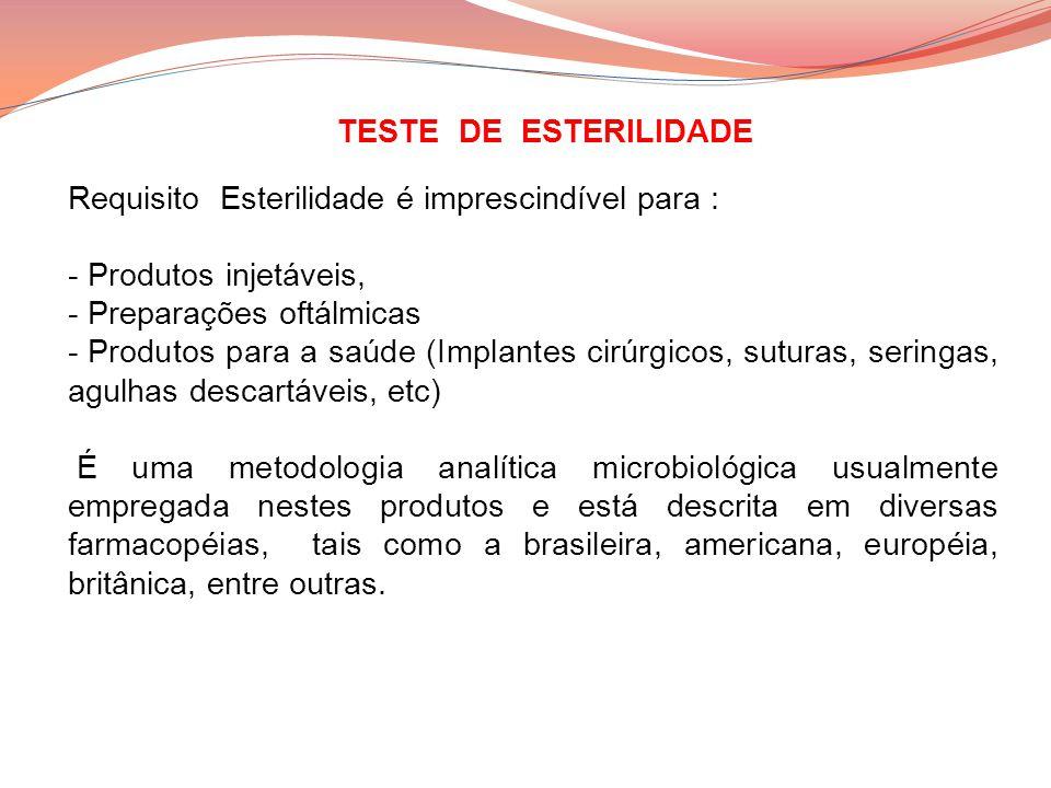 TESTE DE ESTERILIDADE Requisito Esterilidade é imprescindível para : - Produtos injetáveis, - Preparações oftálmicas - Produtos para a saúde (Implante
