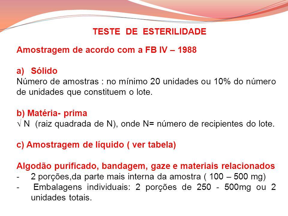 Amostragem de acordo com a FB IV – 1988 a)Sólido Número de amostras : no mínimo 20 unidades ou 10% do número de unidades que constituem o lote. b) Mat