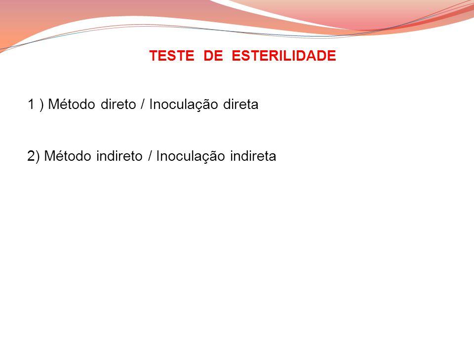 1 ) Método direto / Inoculação direta 2) Método indireto / Inoculação indireta