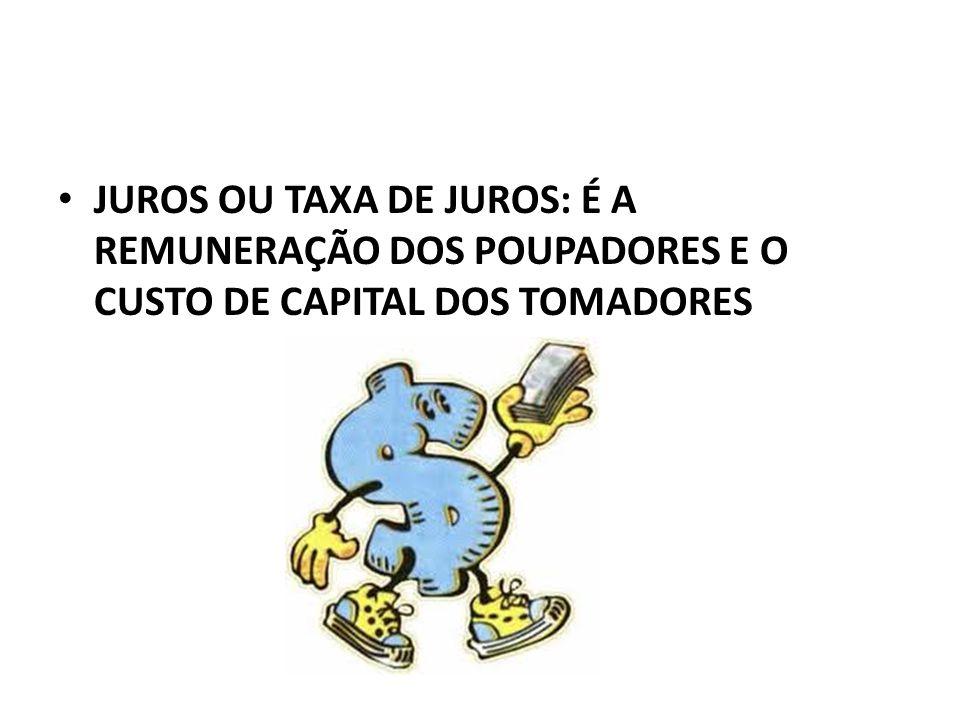 JUROS OU TAXA DE JUROS: É A REMUNERAÇÃO DOS POUPADORES E O CUSTO DE CAPITAL DOS TOMADORES