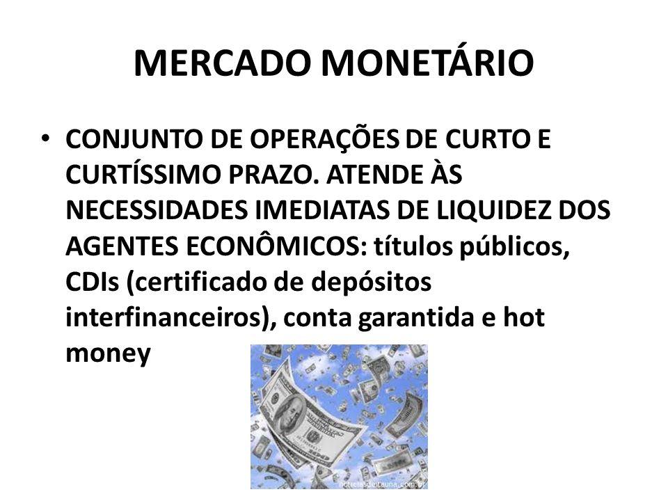 MERCADO MONETÁRIO CONJUNTO DE OPERAÇÕES DE CURTO E CURTÍSSIMO PRAZO. ATENDE ÀS NECESSIDADES IMEDIATAS DE LIQUIDEZ DOS AGENTES ECONÔMICOS: títulos públ