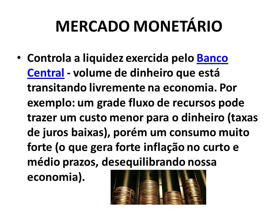 MERCADO MONETÁRIO Controla a liquidez exercida pelo Banco Central - volume de dinheiro que está transitando livremente na economia. Por exemplo: um gr