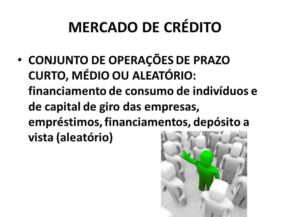 MERCADO DE CRÉDITO CONJUNTO DE OPERAÇÕES DE PRAZO CURTO, MÉDIO OU ALEATÓRIO: financiamento de consumo de indivíduos e de capital de giro das empresas,