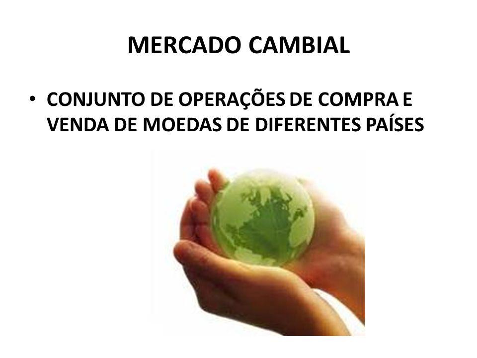 MERCADO CAMBIAL CONJUNTO DE OPERAÇÕES DE COMPRA E VENDA DE MOEDAS DE DIFERENTES PAÍSES