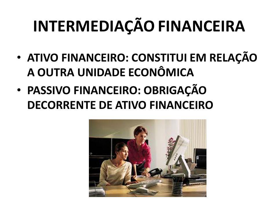 INTERMEDIAÇÃO FINANCEIRA ATIVO FINANCEIRO: CONSTITUI EM RELAÇÃO A OUTRA UNIDADE ECONÔMICA PASSIVO FINANCEIRO: OBRIGAÇÃO DECORRENTE DE ATIVO FINANCEIRO