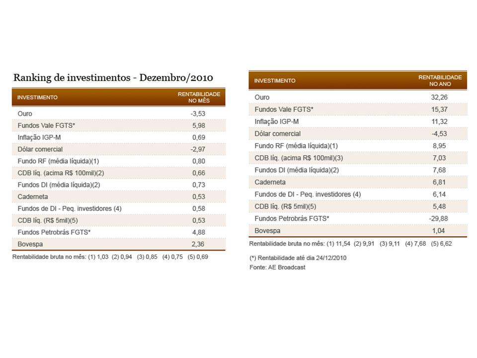 INTERMEDIÁRIOS FINANCEIROS TRANSFORMAÇÃO DE TAMANHO TRANSFORMAÇÃO DE VENCIMENTOS TRANSFORMAÇÃO DE RISCO
