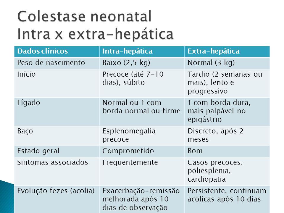 Dados clínicosIntra-hepáticaExtra-hepática Peso de nascimentoBaixo (2,5 kg)Normal (3 kg) InícioPrecoce (até 7-10 dias), súbito Tardio (2 semanas ou ma