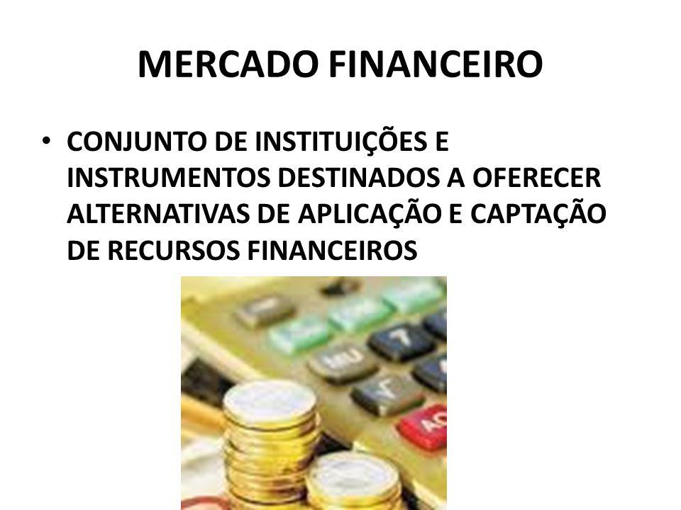 MERCADO FINANCEIRO CONJUNTO DE INSTITUIÇÕES E INSTRUMENTOS DESTINADOS A OFERECER ALTERNATIVAS DE APLICAÇÃO E CAPTAÇÃO DE RECURSOS FINANCEIROS