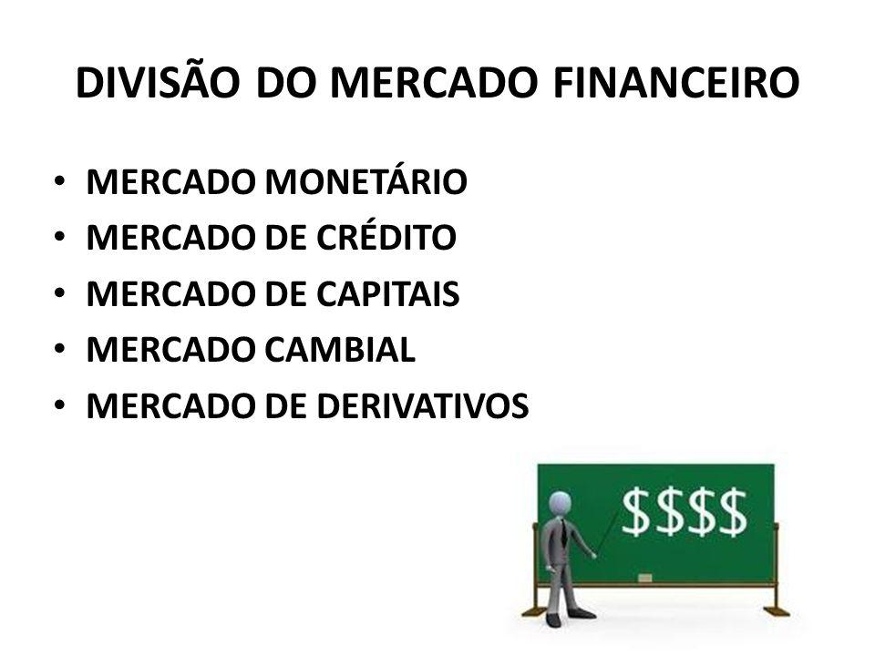 DIVISÃO DO MERCADO FINANCEIRO MERCADO MONETÁRIO MERCADO DE CRÉDITO MERCADO DE CAPITAIS MERCADO CAMBIAL MERCADO DE DERIVATIVOS
