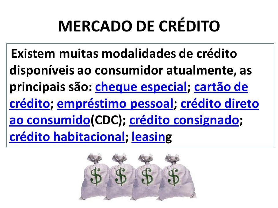 MERCADO DE CRÉDITO Existem muitas modalidades de crédito disponíveis ao consumidor atualmente, as principais são: cheque especial; cartão de crédito; empréstimo pessoal; crédito direto ao consumido(CDC); crédito consignado; crédito habitacional; leasingcheque especialcartão de créditoempréstimo pessoalcrédito direto ao consumidocrédito consignado crédito habitacionalleasin